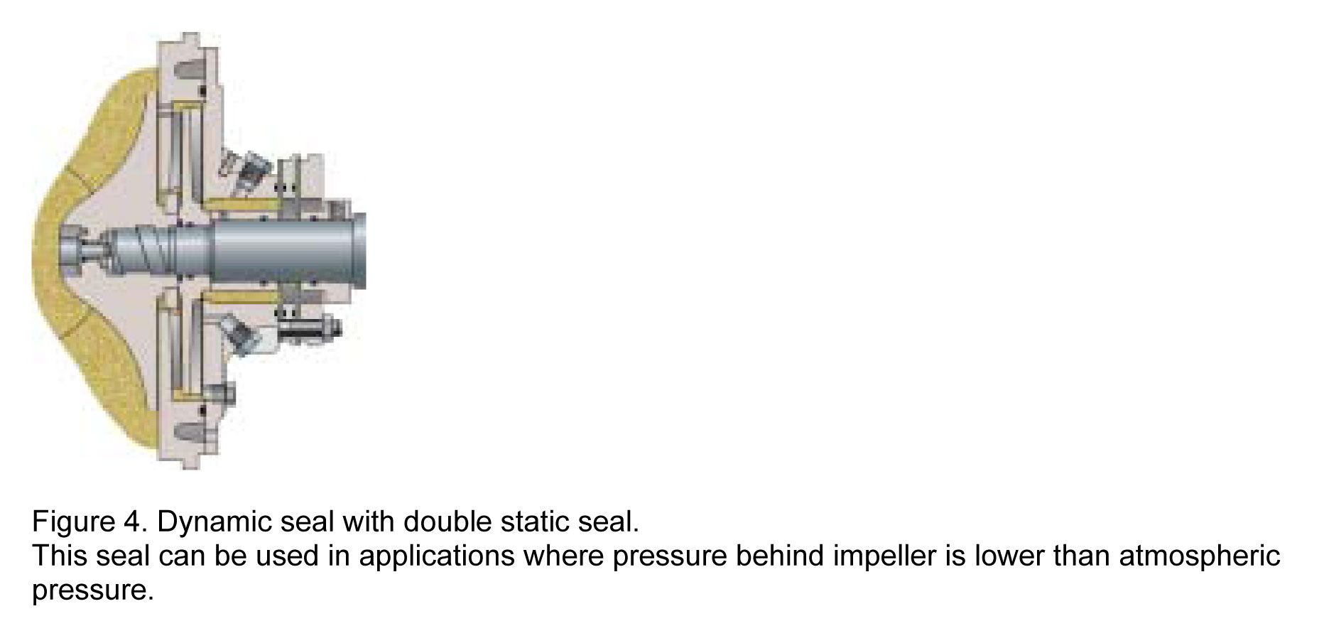 Sulzer Ahlstar Process Pumps For Fertilizer Applications Fluid On To Enlarge The Diagram Operating Principle Of Liquid Ring Dynamic Seal High Incoming